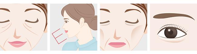 ヒアルロン酸注射の効果