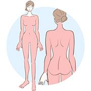 横浜マリアクリニックの全身脱毛の施術範囲